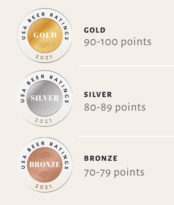 2021 UBR Medals Explained